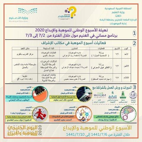 فعاليات متعددة في مدارس البنات بتعليم الباحة تفعل أسبوع موهبة