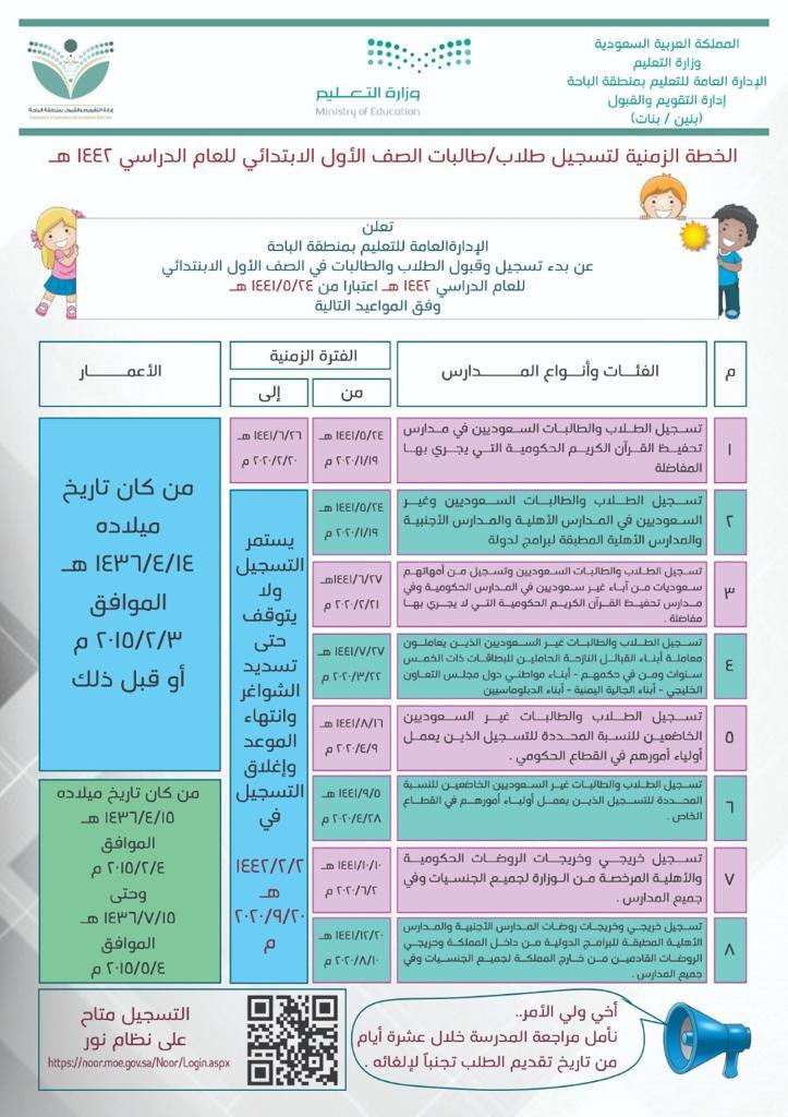 تعليم الباحة يعلن بدء تسجيل الطلاب المستجدين للعام الدراسي المقبل