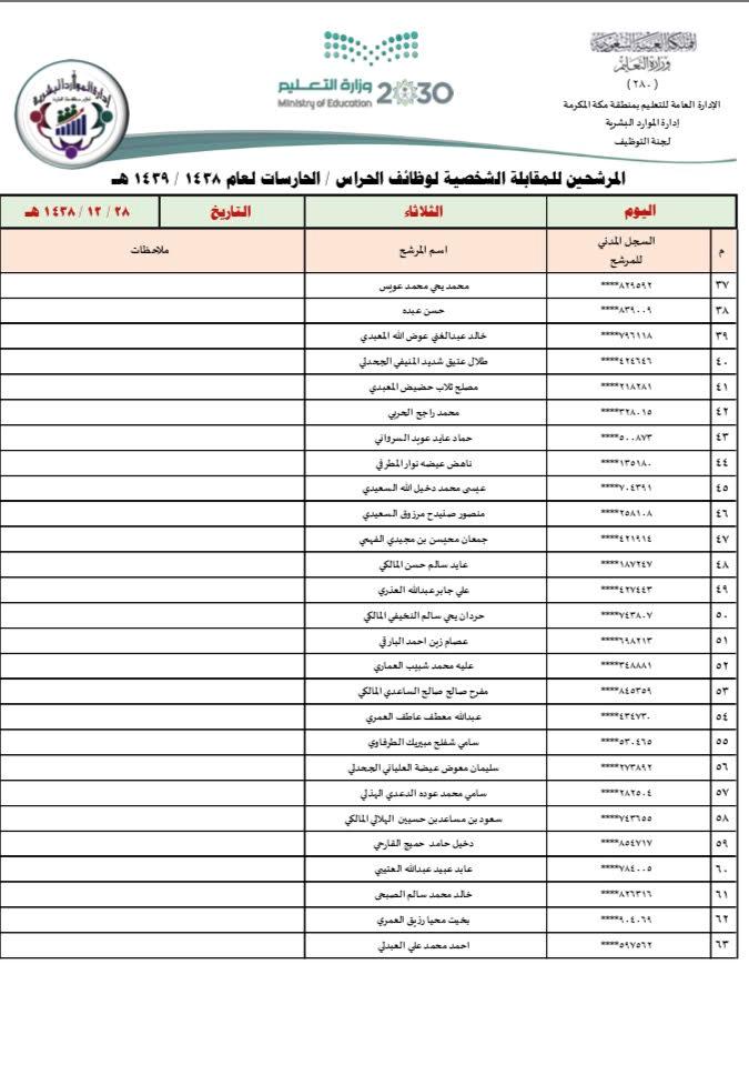 أسماء المرشحين للمقابلة الشخصية للوظائف حارس مراسل عامل لعام 1439 1438هـ