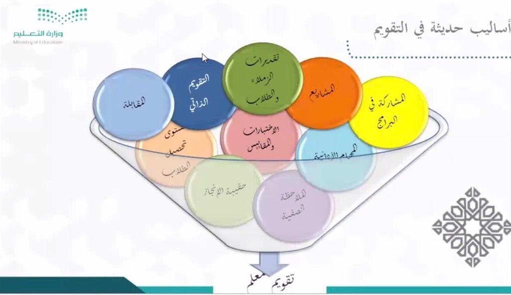الإدارة العامة للتعليم بمنطقة مكة المكرمة
